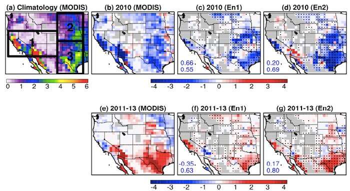 Researcher hones model to forecast dusty conditions months in advance