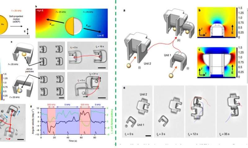 **Shape-encoded dynamic assembly of mobile micromachines