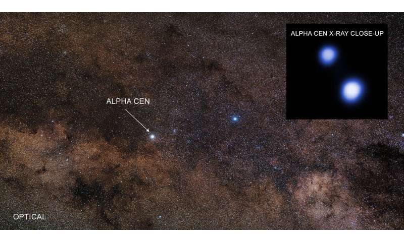 Shining (star)light on the search for life