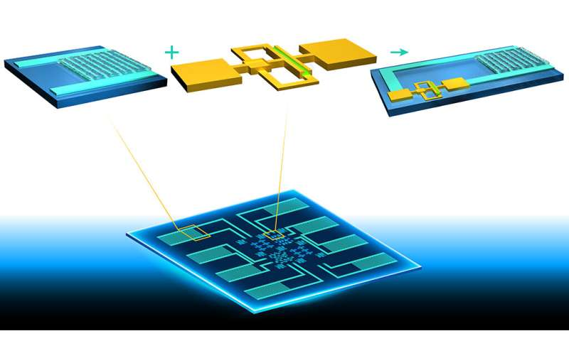 Single-electrode material streamlines functions into a tiny chip