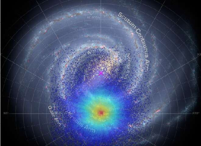 Star formation burst in the Milky Way 2-3 million years ago