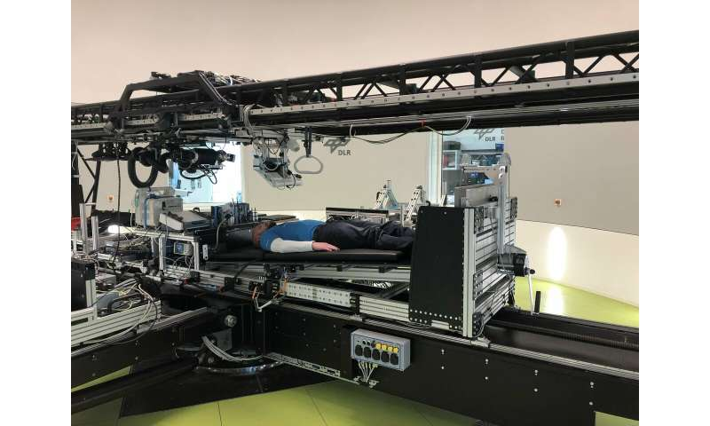 Testing the value of artificial gravity for astronaut health
