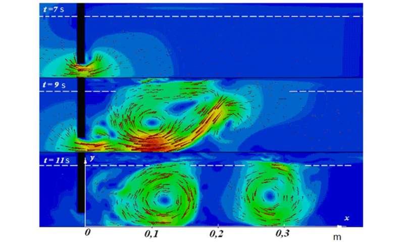 TSU is creating mathematical models for suppressing tsunami waves