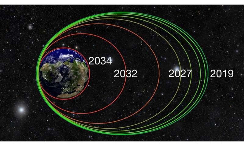 Van Allen Probes prepare for final descent into Earth's atmosphere