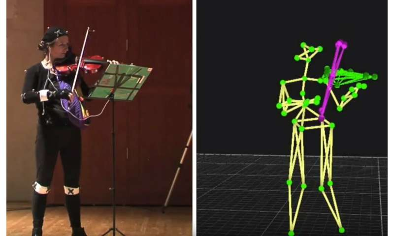 Artificial intelligence enables recognizing and assessing a violinist's bow movements