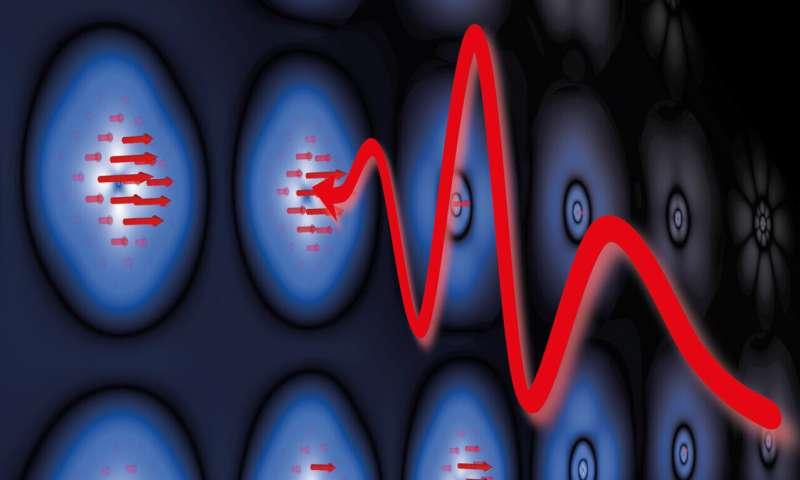 Experimental physicists redefine ultrafast, coherent magnetism