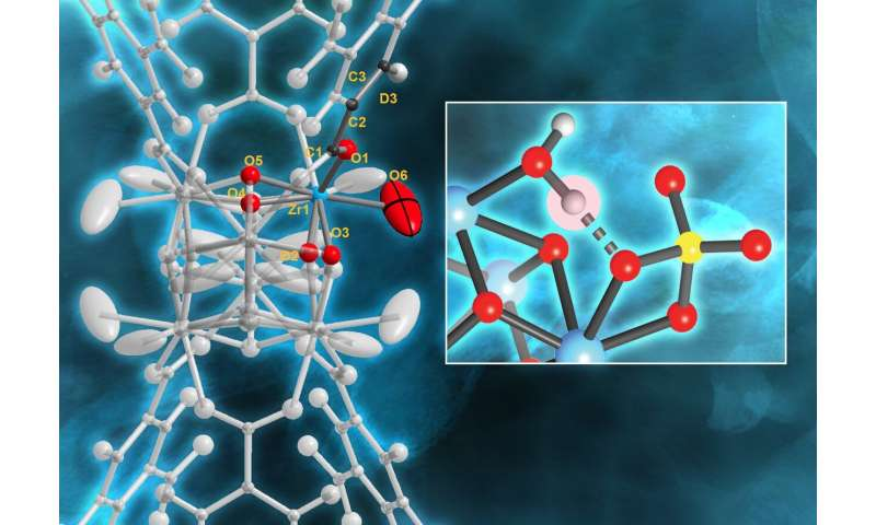 Scientists discover hydration is key to improving catalyst performance for industrial use