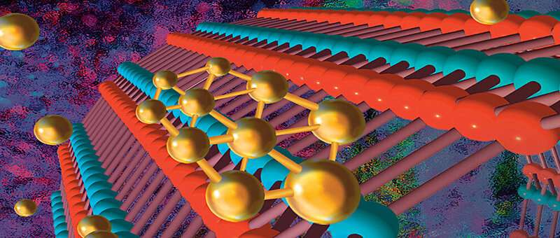 2D gold quantum dots are atomically tunable with nanotubes
