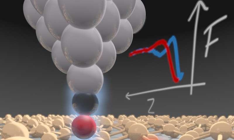 2D materials: arrangement of atoms measured in silicene