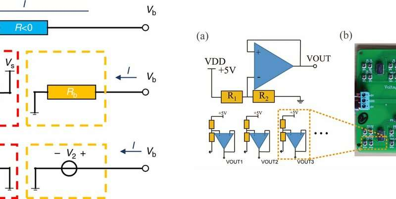 A direct current (DC) remote cloak to hide arbitrary objects