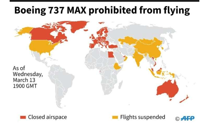 Boeing 737 MAX prohibited from flying