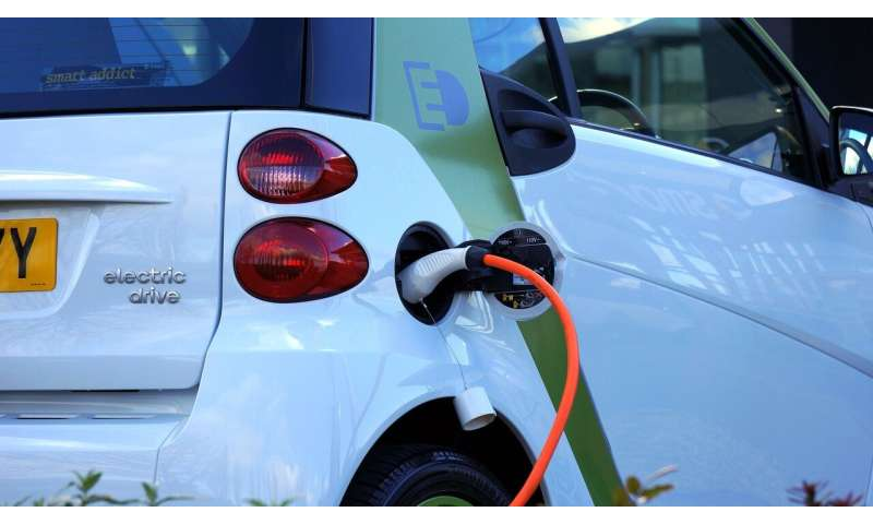 Electric cars: current trends make for a shocking change