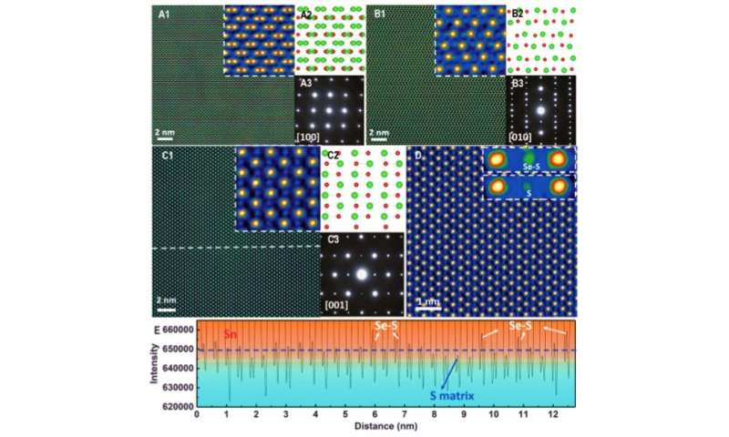 High thermoelectric performance in low-cost SnS0.91Se0.09 crystals
