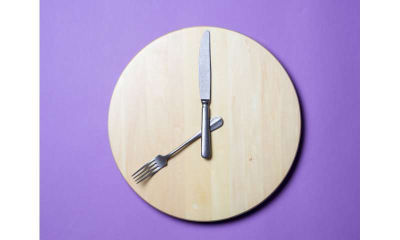 Intermittent fasting increases longevity in cardiac