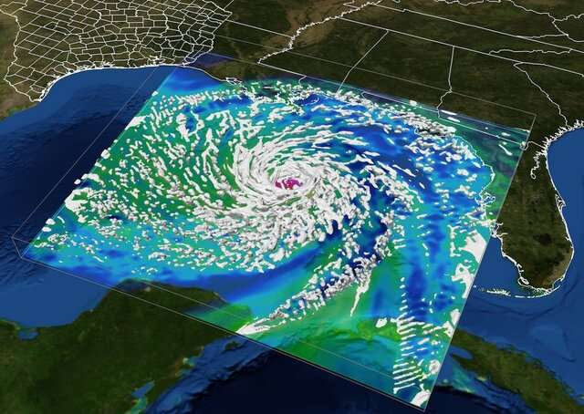 Monitoring hurricanes for better life-saving, property-preserving decisions