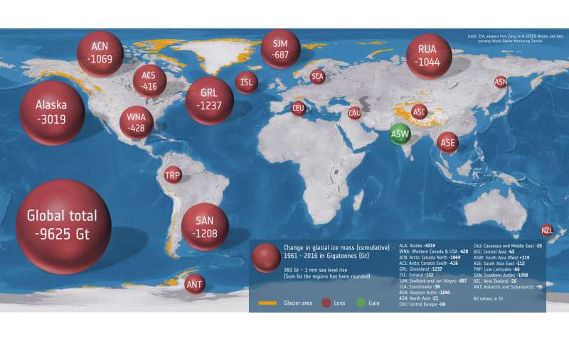 Satellites key to '10 Insights in Climate Science' report