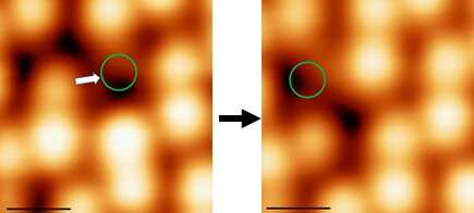 Scratching the Surface of Perovskites