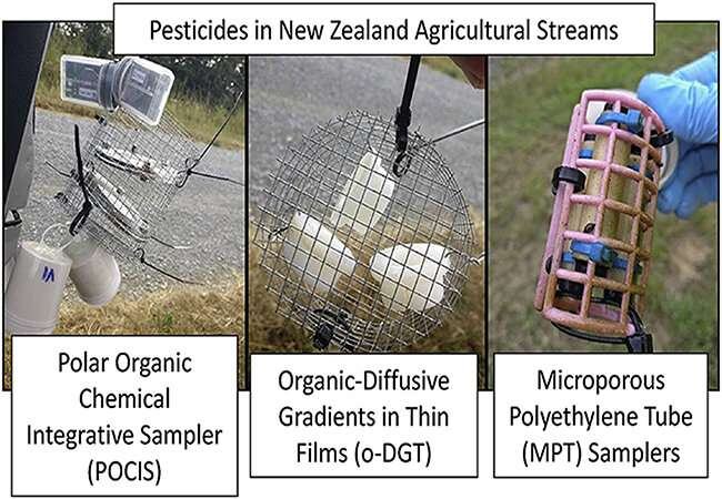 Study finds pesticides banned in Europe present in New Zealand streams