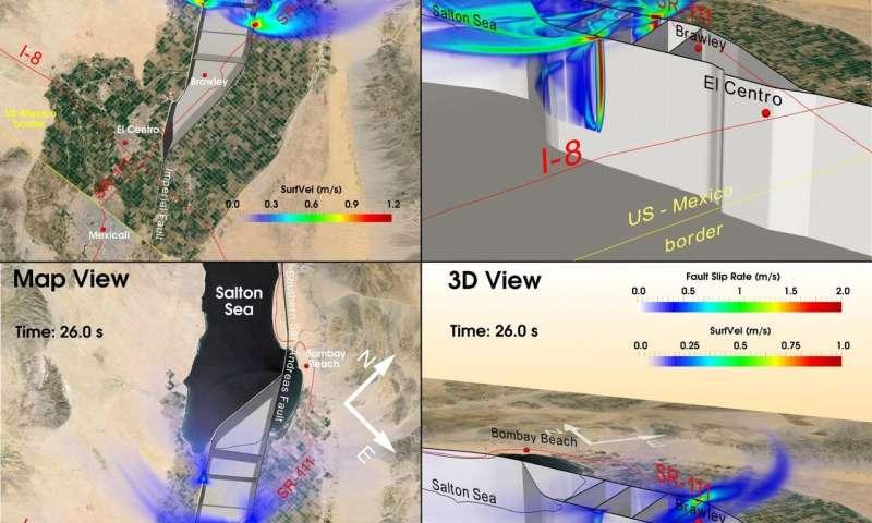 Supercomputing dynamic earthquake rupture models