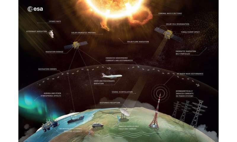 Using AI to predict Earth's future