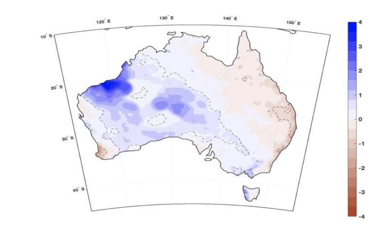 Why more clouds can mean less rain in Australia