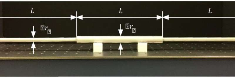 Breakthrough allows storage and release of mechanical waves without loss of energy.
