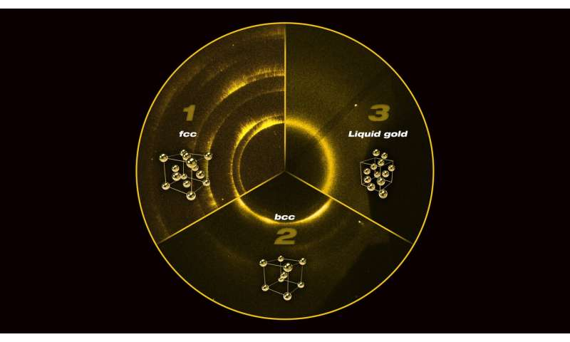 Study reveals new structure of gold at extremes