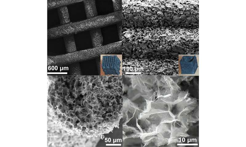 3-D printable 2-D materials based inks show promise to improve energy storage devices