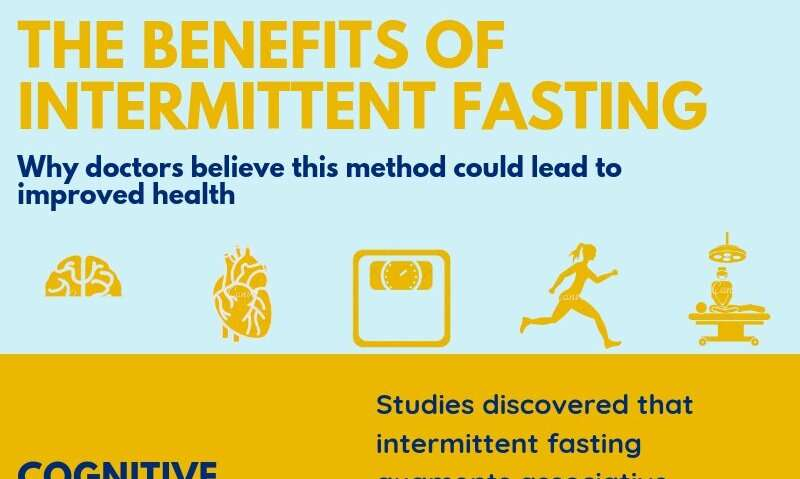 Intermittent Fasting Live Fast Live Longer
