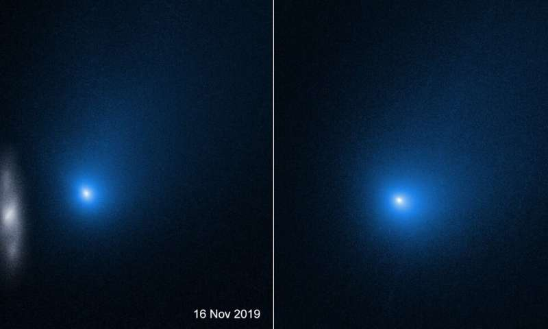 Interstellar comet 2I -- Borisov swings past sun