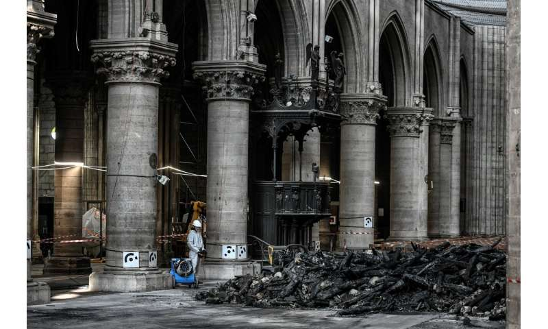 Notre Dame's melted lead prompts deep clean for schools