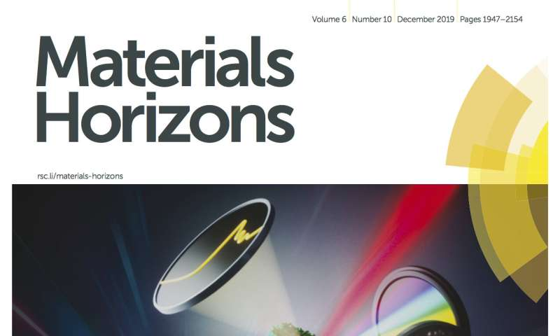 Turning up the heat to create new nanostructured metals