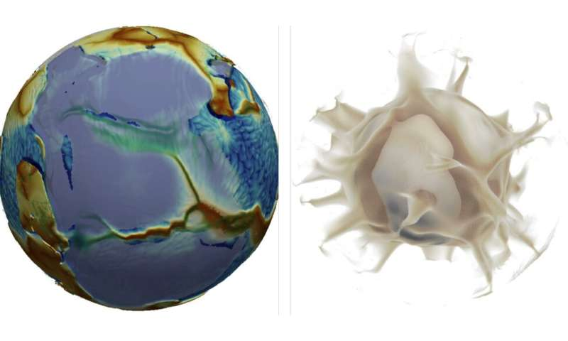 What makes the Earth's surface move?
