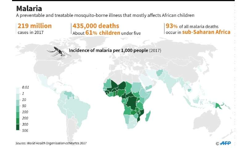 World map showing the incidence of malaria, according to the WHO World malaria report 2018.