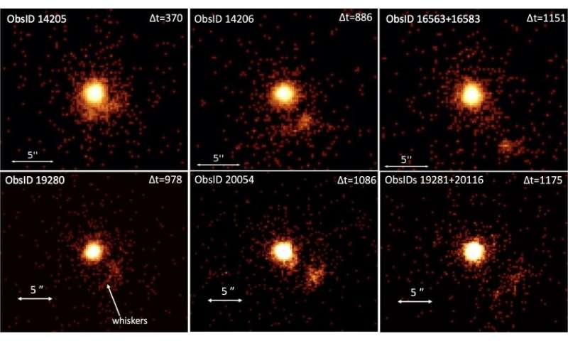 Astronomers detect X-ray emitting clumps ejected from the binary PSR B1259–63/LS 2883