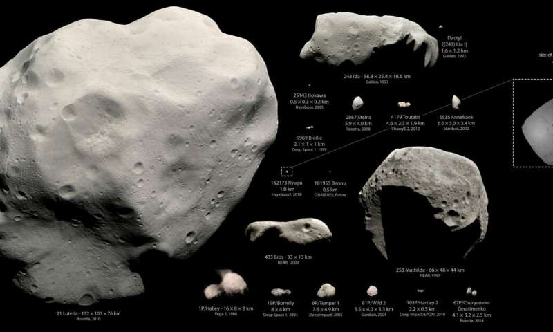 ESA plans mission to smallest asteroid ever visited