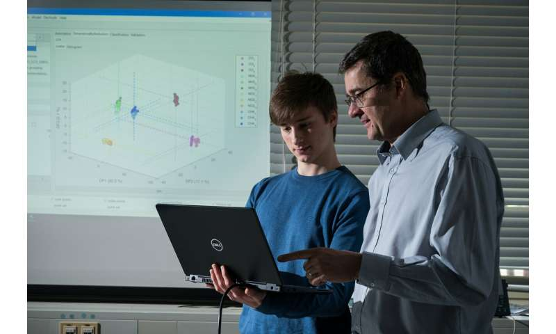 Open source software helps researchers extract key insights from huge sensor datasets