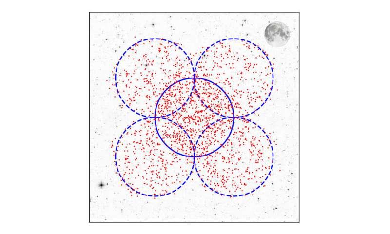 Subaru Telescope captures 1800 exploding stars