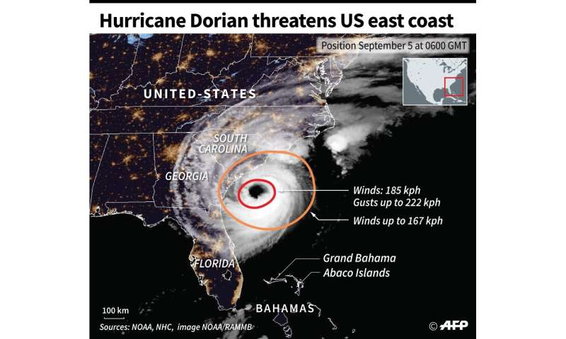 Hurricane Dorian threatens US east coast