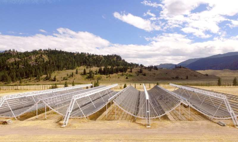 Canada's CHIME telescope detects second repeating fast radio burst