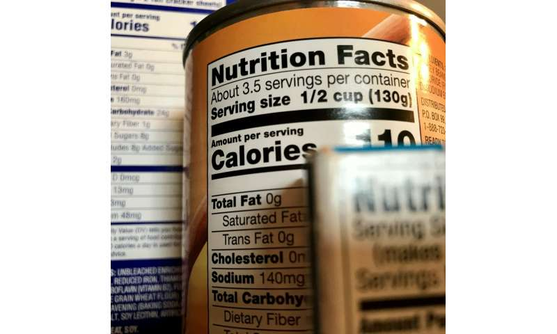 Is label literacy a key to healthier food choices?