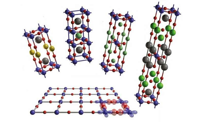 Superconductors: Resistance is Futile