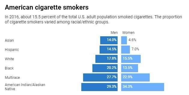 Who's smoking now, and why it matters