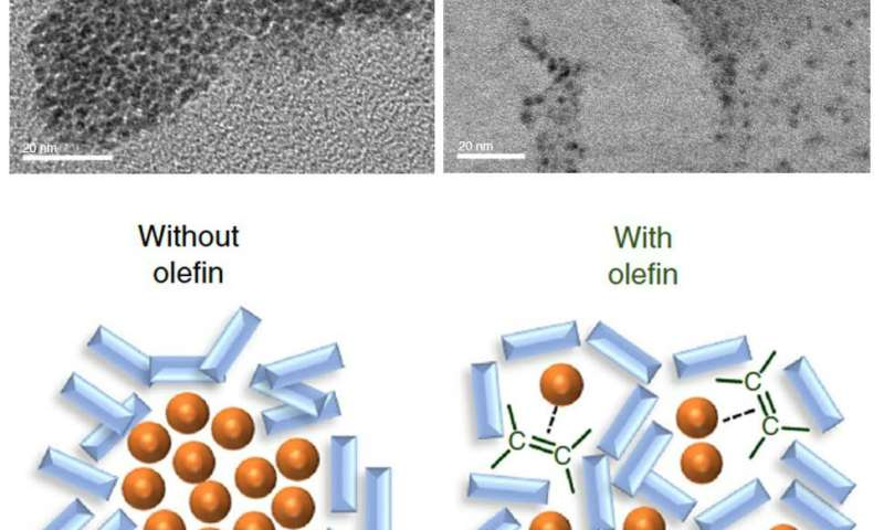 Boosting solid state chemical reactions