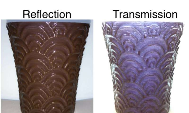 graphic relating to Printable Transparencies named 3-D revealed nanomaterial demonstrates alternative transparencies and