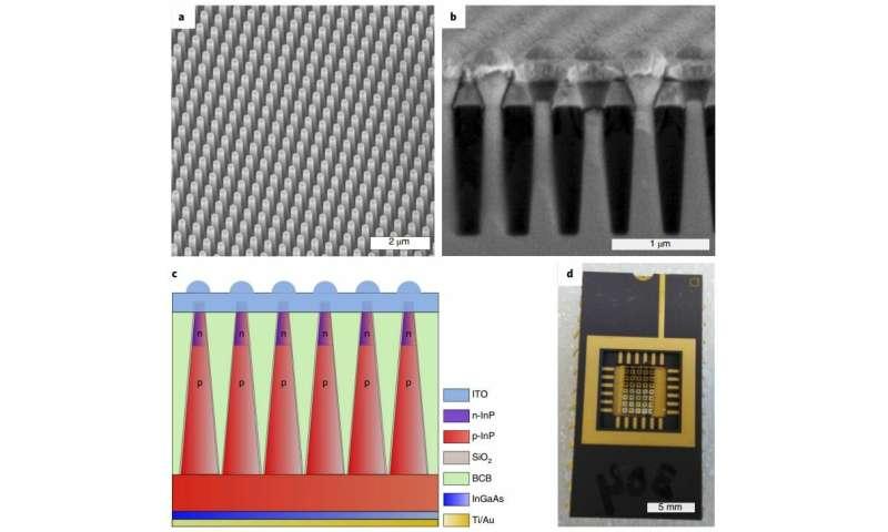 New quantum sensor could improve cancer treatment
