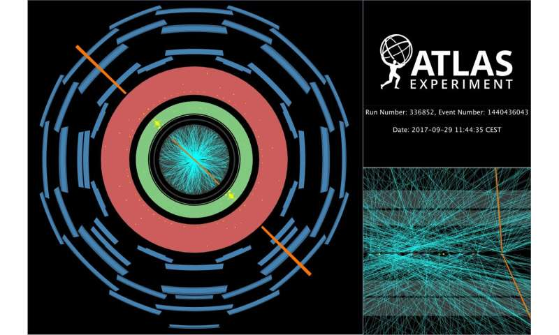 ATLAS releases first result using full LHC Run 2 dataset