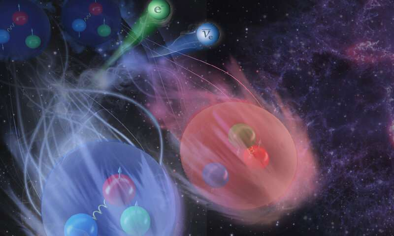 Physicists solve a beta-decay puzzle with advanced nuclear models