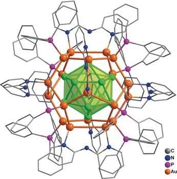 """""""Golden fullerene"""": ligand-protected nanocluster made of 32 gold atoms"""