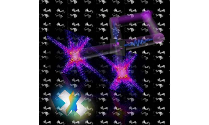 New method to create ultrafast 3-D images of nanostructures